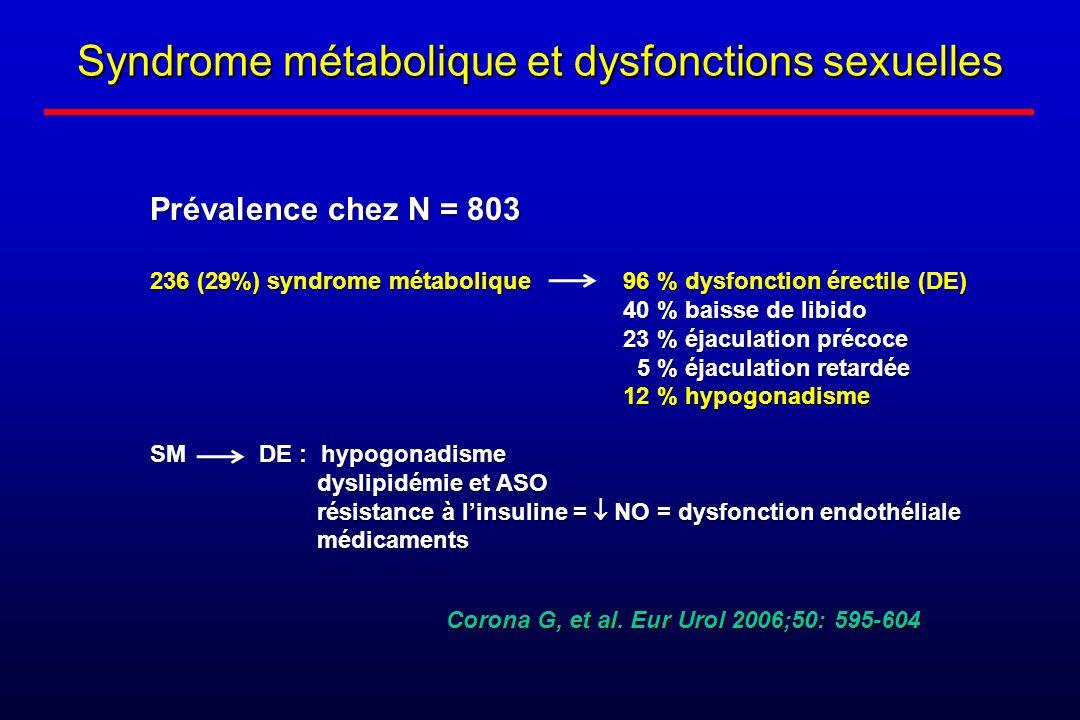 Syndrome métabolique et dysfonctions sexuelles