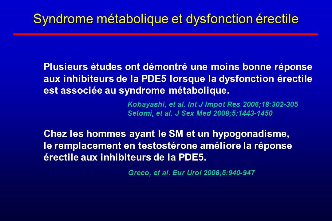 Syndrome métabolique et dysfonction érectile