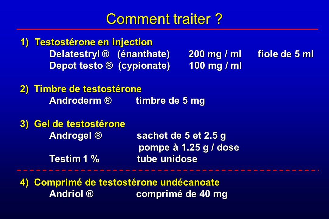 Comment traiter Testostérone en injection