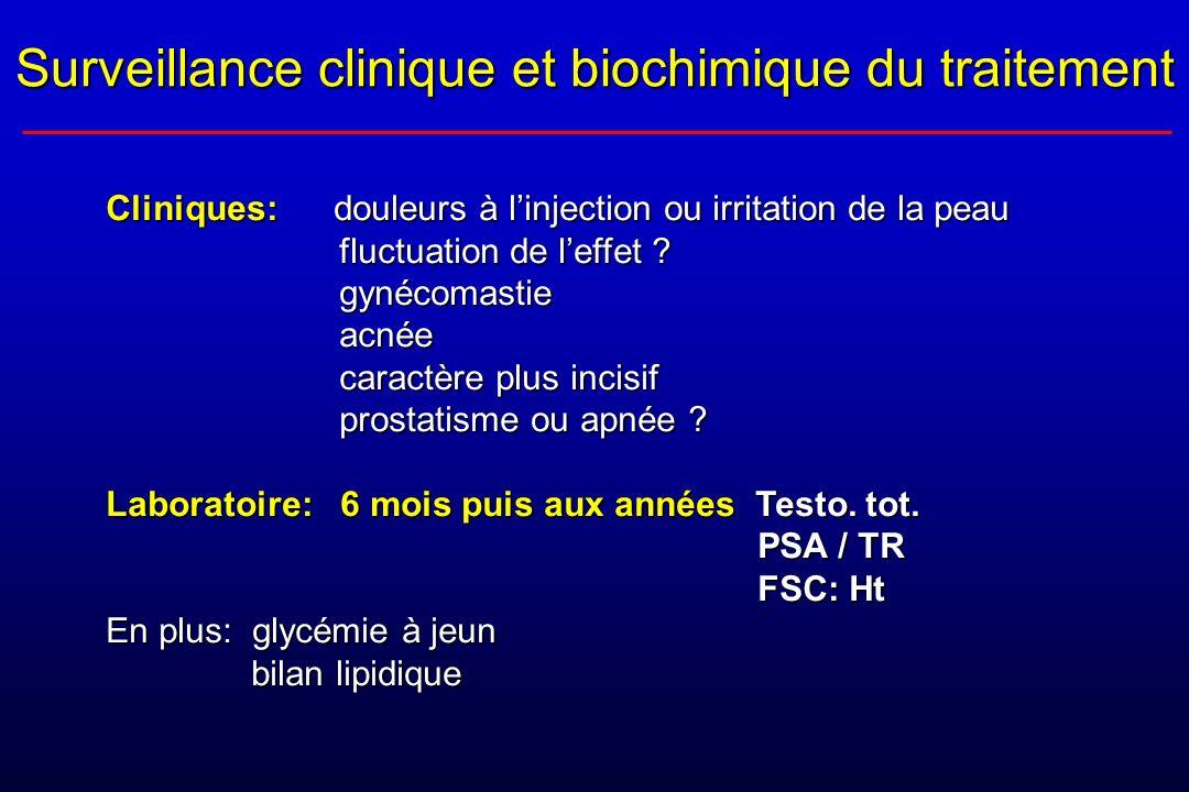 Surveillance clinique et biochimique du traitement