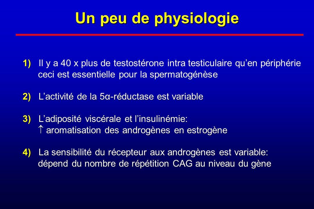 Un peu de physiologie 1) Il y a 40 x plus de testostérone intra testiculaire qu'en périphérie. ceci est essentielle pour la spermatogénèse.