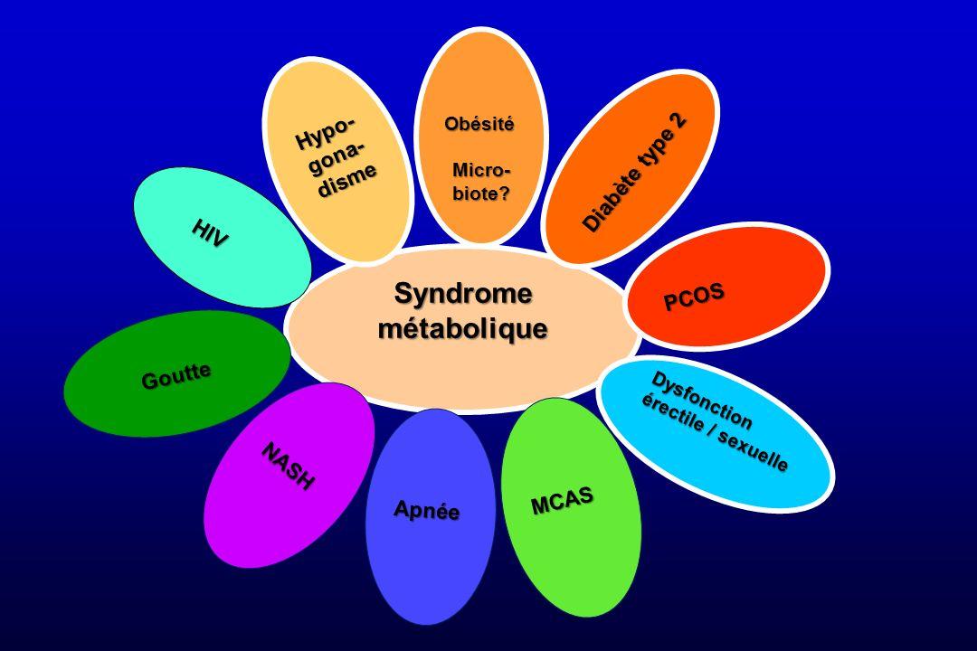 Syndrome métabolique Hypo-gona-disme Diabète type 2 HIV PCOS Goutte