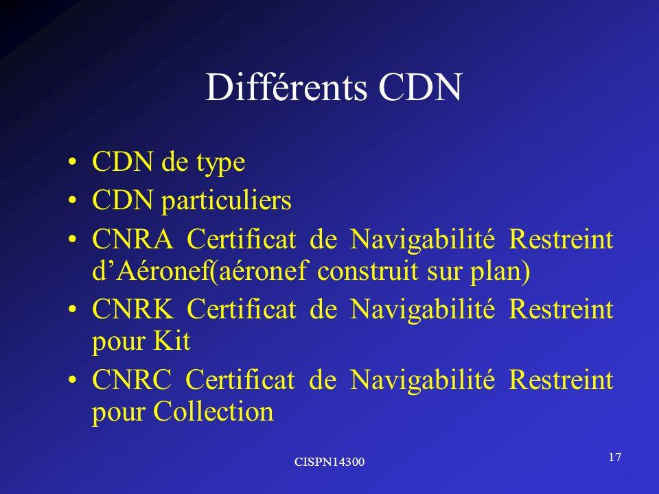 Différents CDN CDN de type CDN particuliers