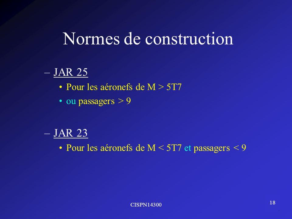 Normes de construction