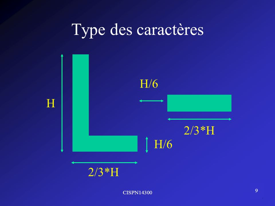 Type des caractères H H/6 2/3*H H/6 2/3*H CISPN14300