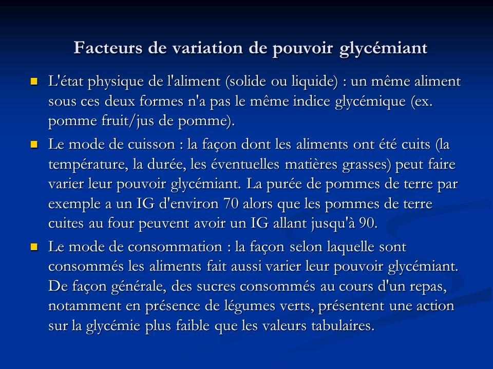 Facteurs de variation de pouvoir glycémiant