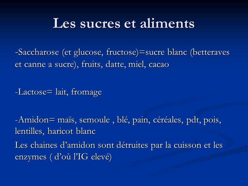 Les sucres et aliments -Saccharose (et glucose, fructose)=sucre blanc (betteraves et canne a sucre), fruits, datte, miel, cacao.