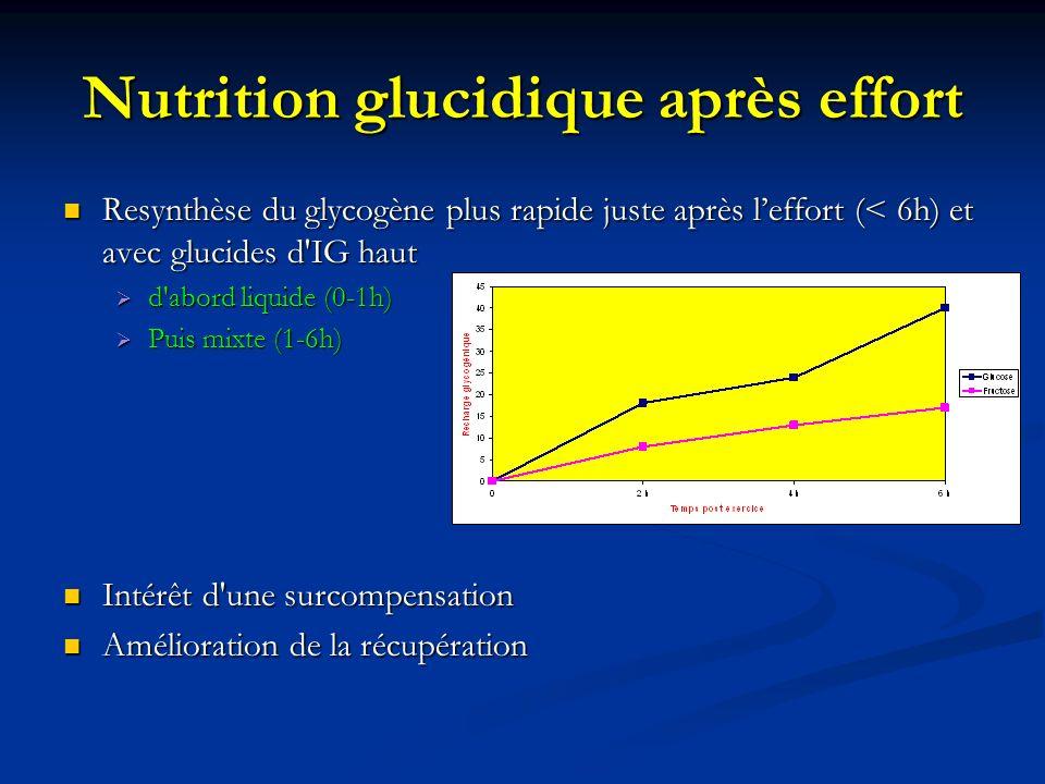 Nutrition glucidique après effort
