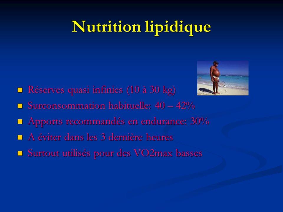 Nutrition lipidique Réserves quasi infinies (10 à 30 kg)