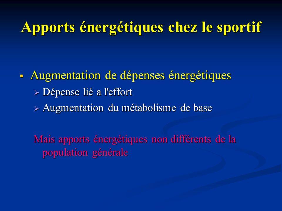 Apports énergétiques chez le sportif