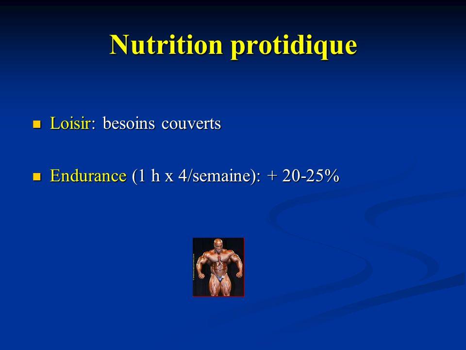 Nutrition protidique Loisir: besoins couverts