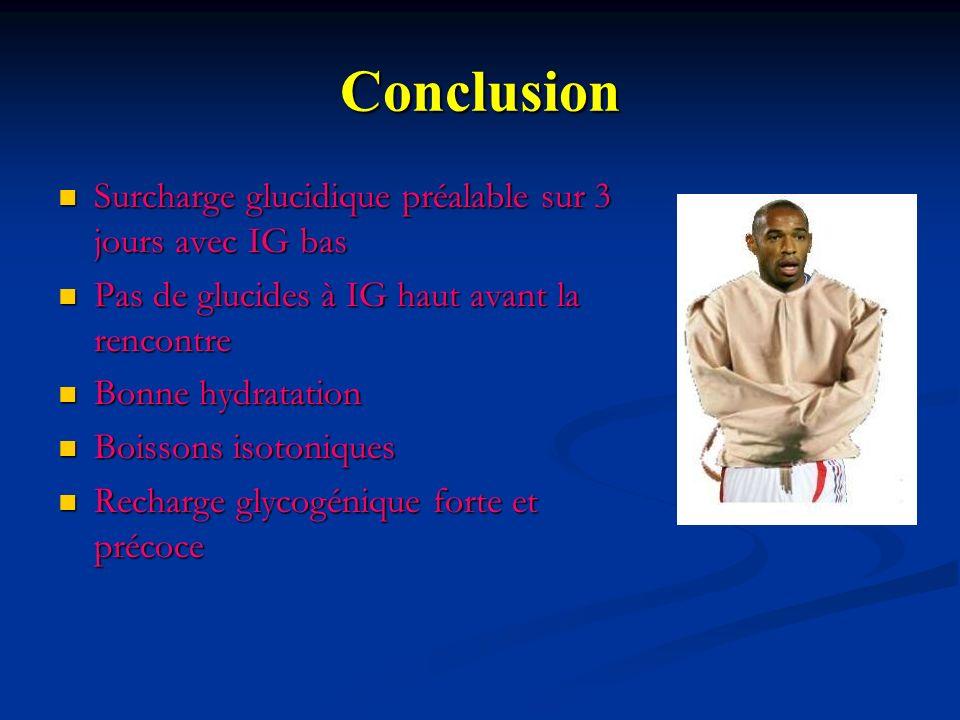 Conclusion Surcharge glucidique préalable sur 3 jours avec IG bas