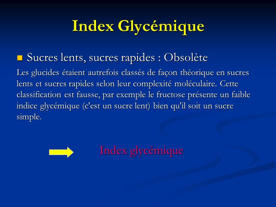 Index Glycémique Sucres lents, sucres rapides : Obsolète