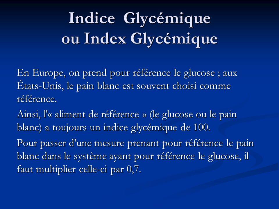 Indice Glycémique ou Index Glycémique