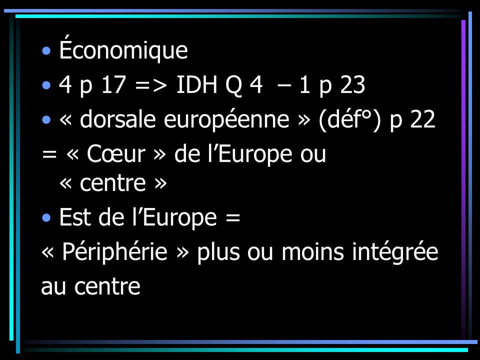 Économique 4 p 17 => IDH Q 4 – 1 p 23. « dorsale européenne » (déf°) p 22. = « Cœur » de l'Europe ou « centre »