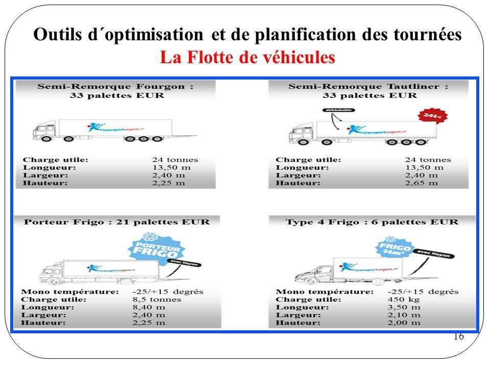 Outils d´optimisation et de planification des tournées La Flotte de véhicules