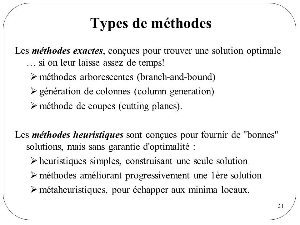 Types de méthodes Les méthodes exactes, conçues pour trouver une solution optimale … si on leur laisse assez de temps!
