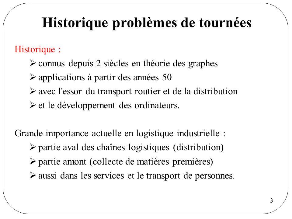 Historique problèmes de tournées