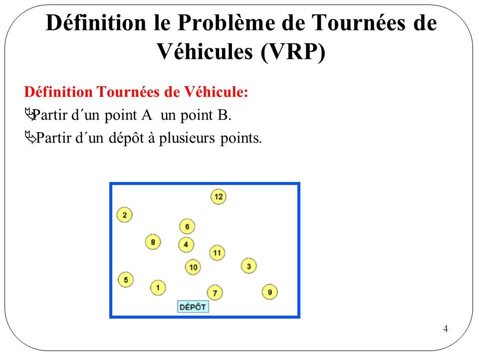 Définition le Problème de Tournées de Véhicules (VRP)