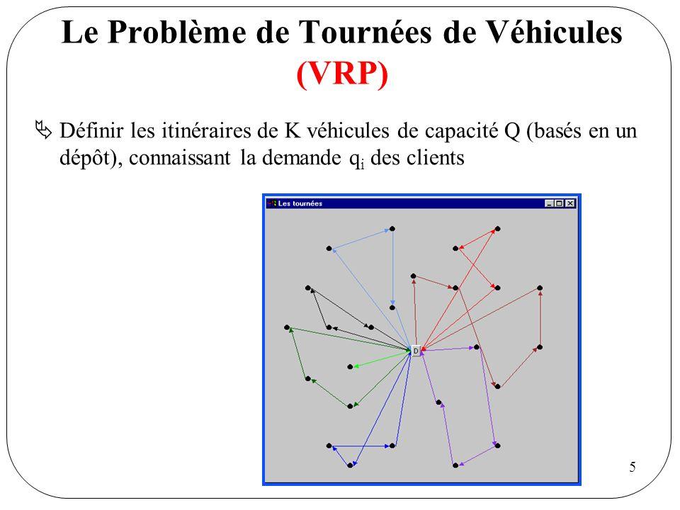 Le Problème de Tournées de Véhicules (VRP)
