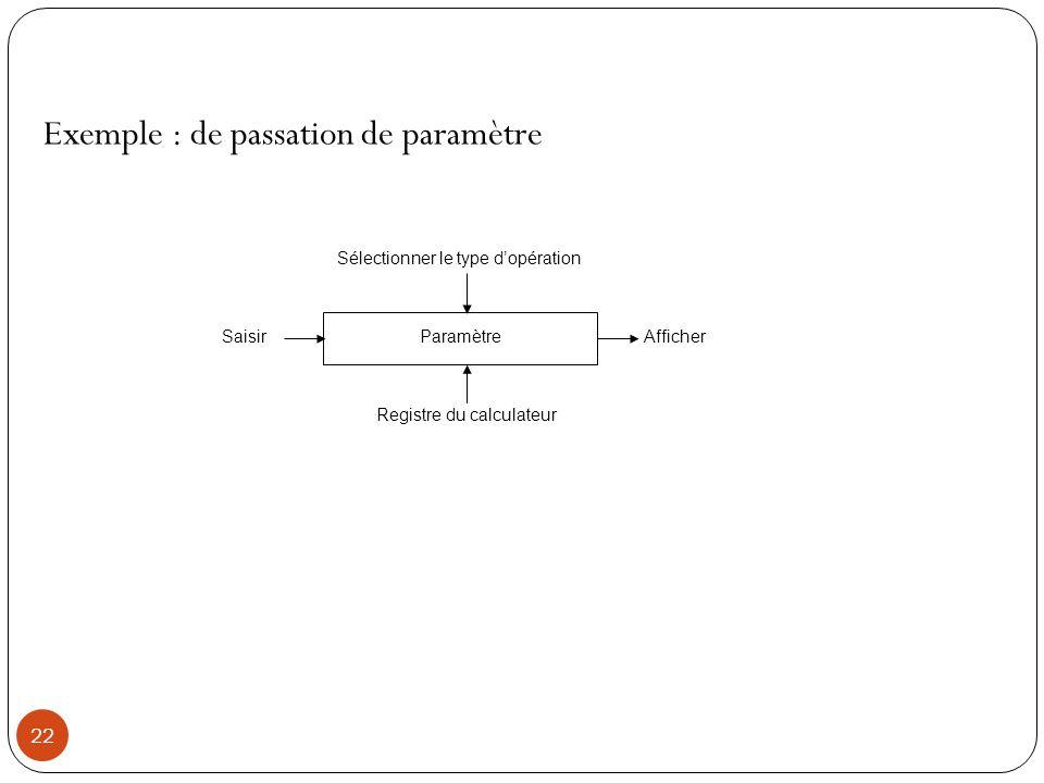 Exemple : de passation de paramètre