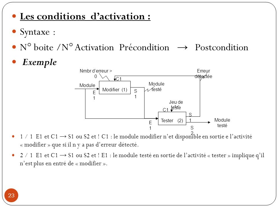 Les conditions d'activation : Syntaxe :