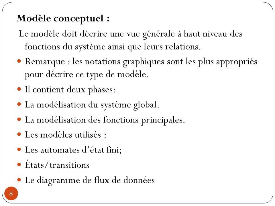 Modèle conceptuel : Le modèle doit décrire une vue générale à haut niveau des fonctions du système ainsi que leurs relations.