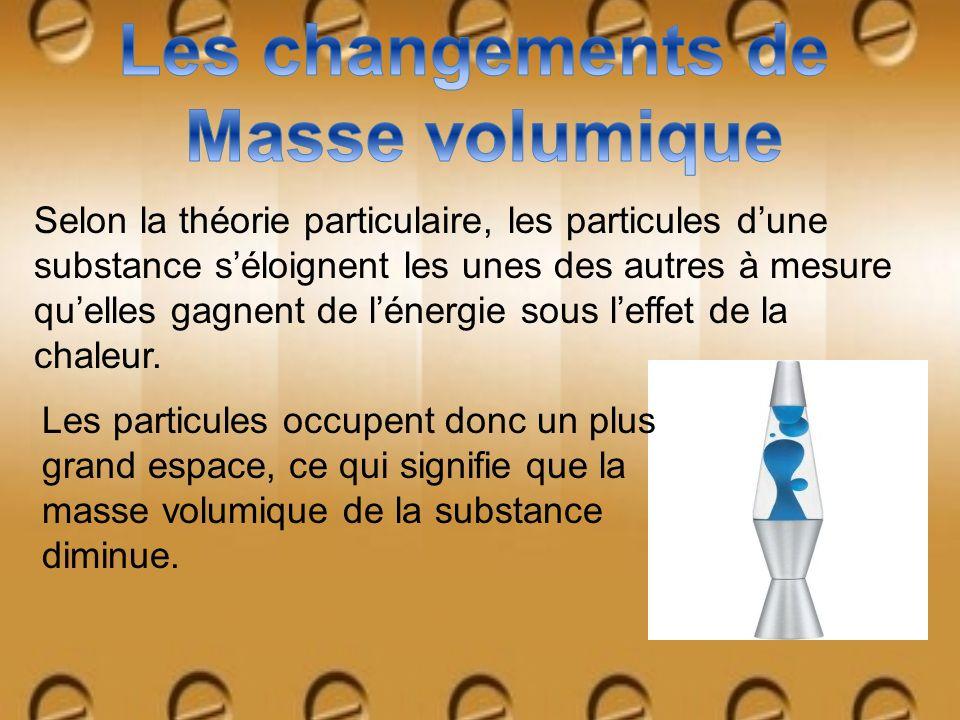 Les changements de Masse volumique