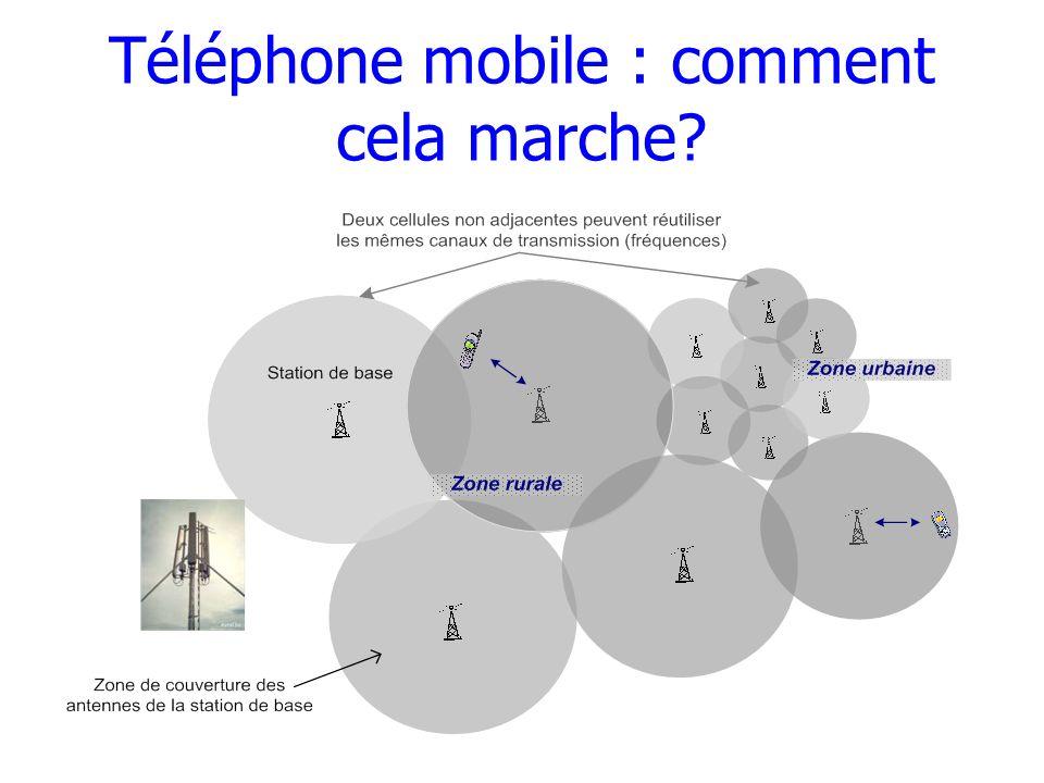 Téléphone mobile : comment cela marche