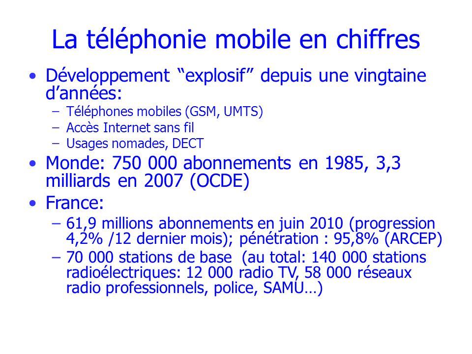 La téléphonie mobile en chiffres