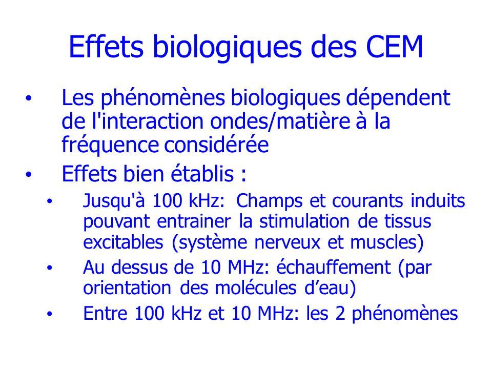 Effets biologiques des CEM