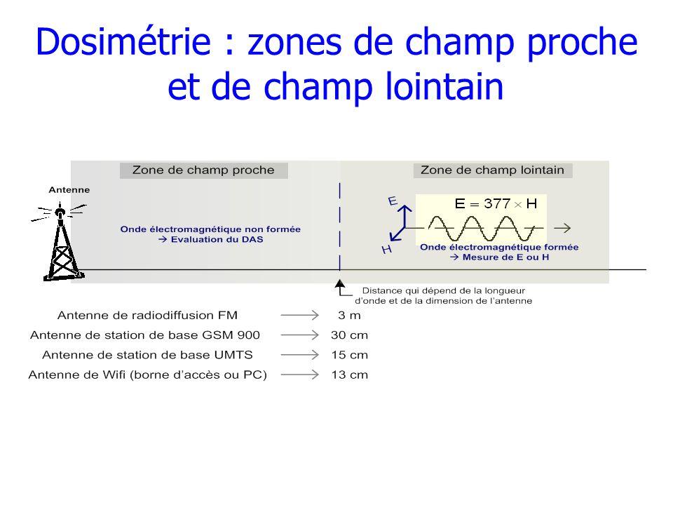 Dosimétrie : zones de champ proche et de champ lointain