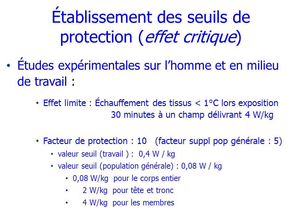 Établissement des seuils de protection (effet critique)