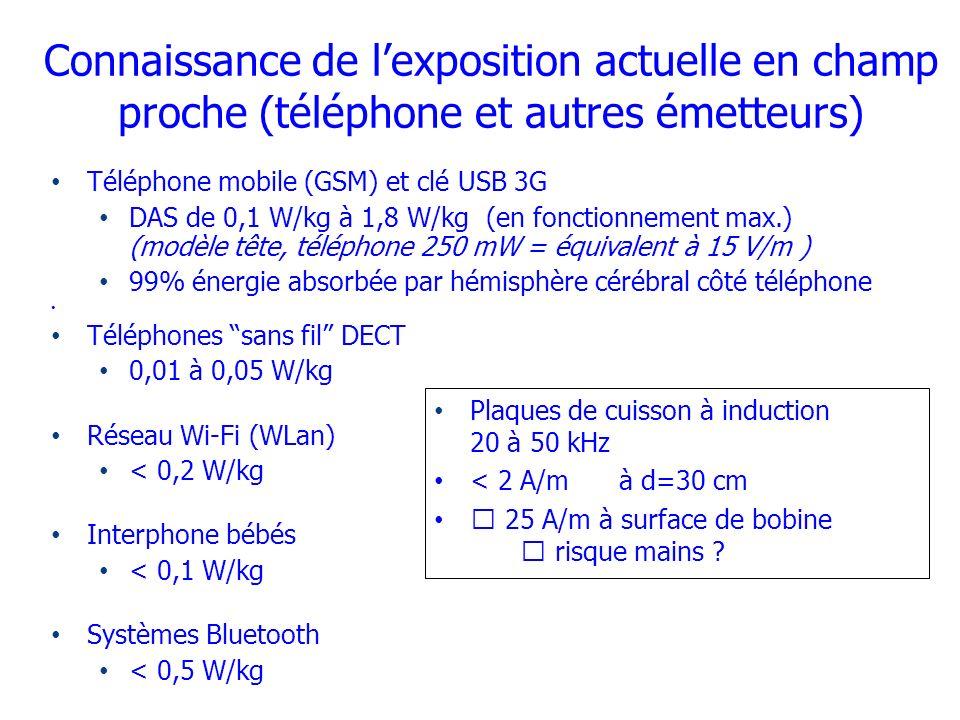 Connaissance de l'exposition actuelle en champ proche (téléphone et autres émetteurs)