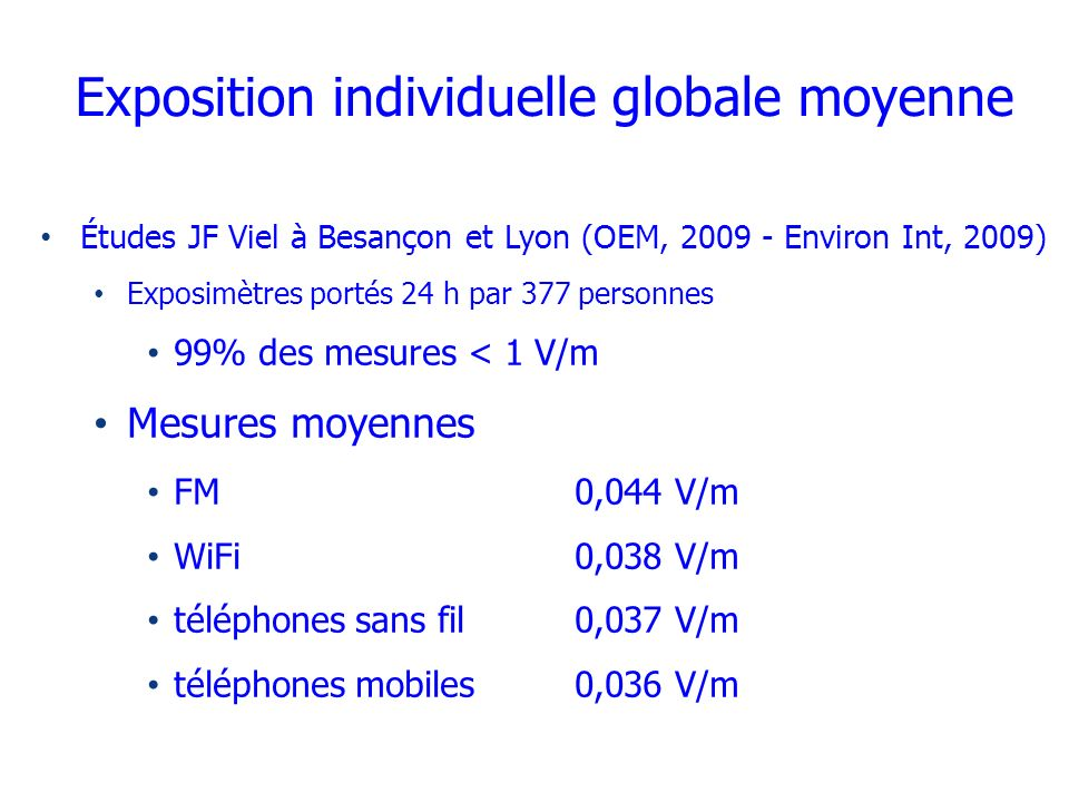 Exposition individuelle globale moyenne