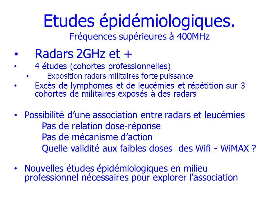 Etudes épidémiologiques. Fréquences supérieures à 400MHz