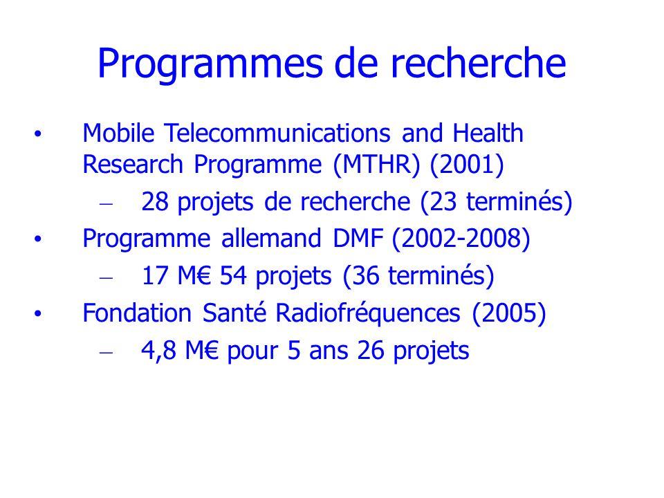 Programmes de recherche