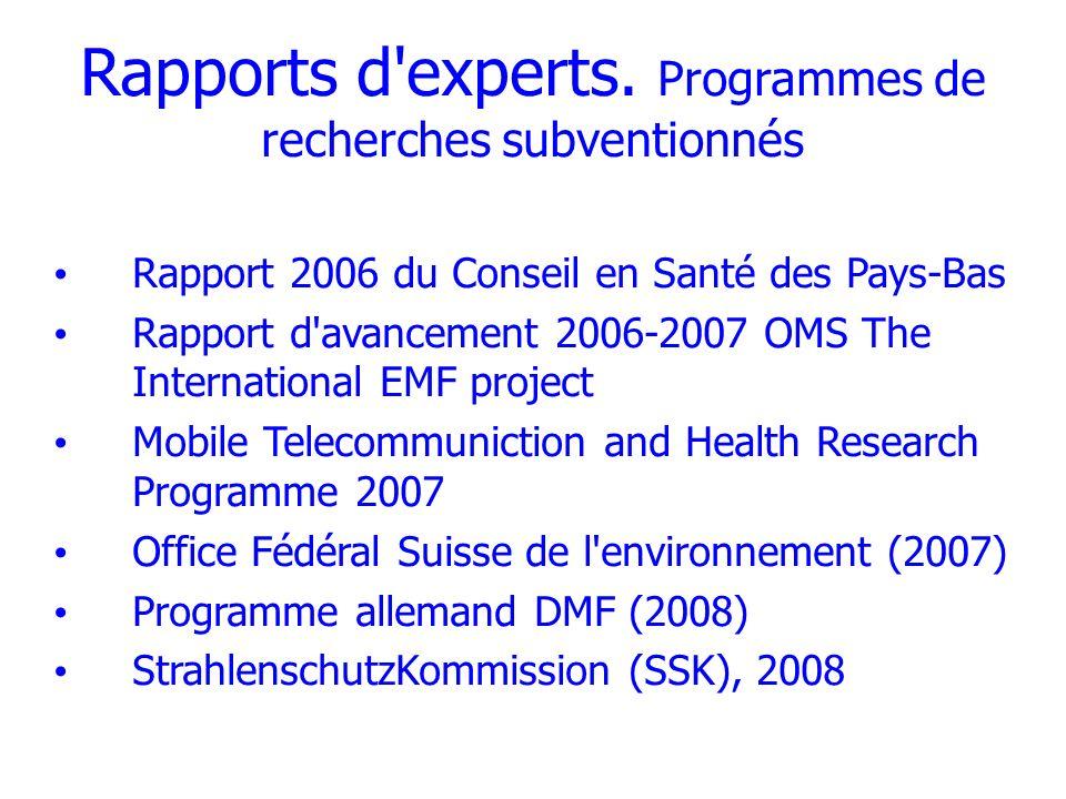 Rapports d experts. Programmes de recherches subventionnés