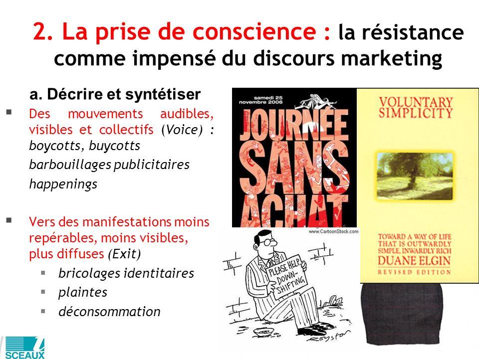 2. La prise de conscience : la résistance comme impensé du discours marketing