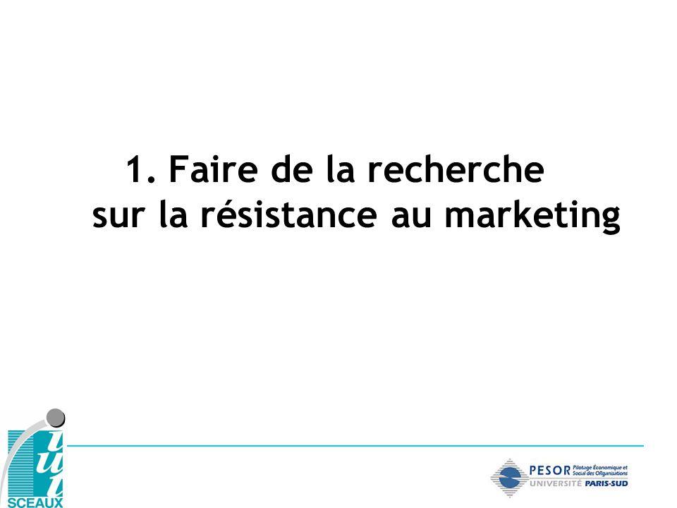Faire de la recherche sur la résistance au marketing