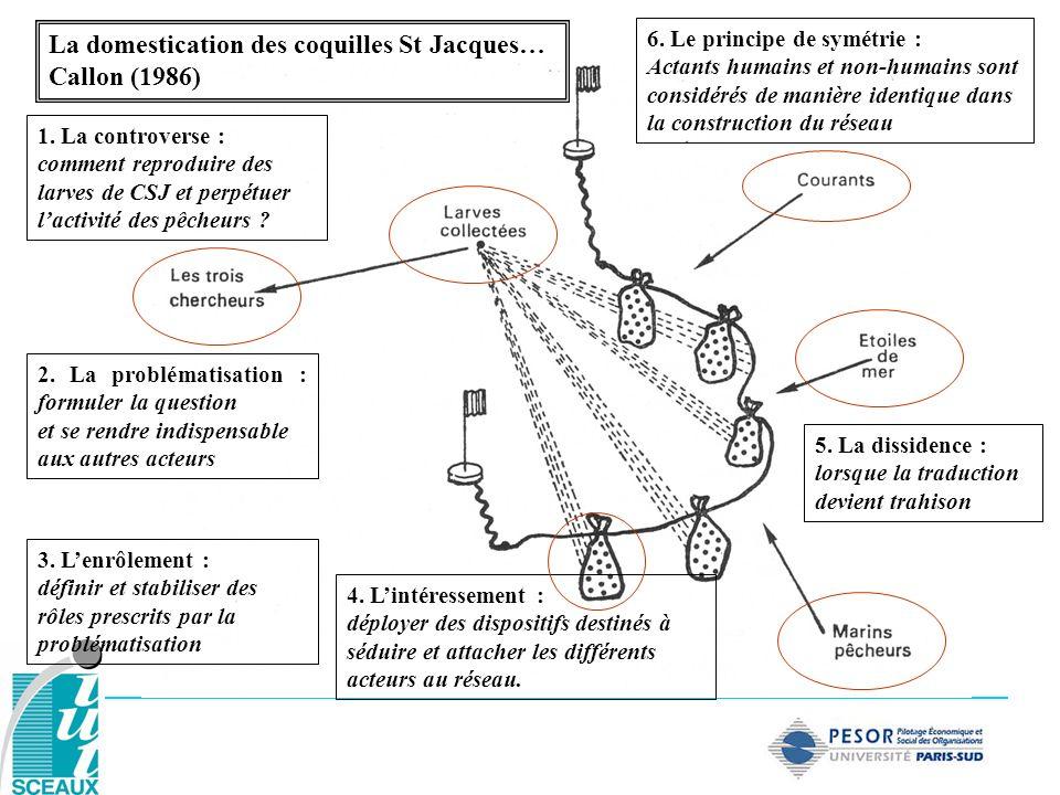 La domestication des coquilles St Jacques… Callon (1986)