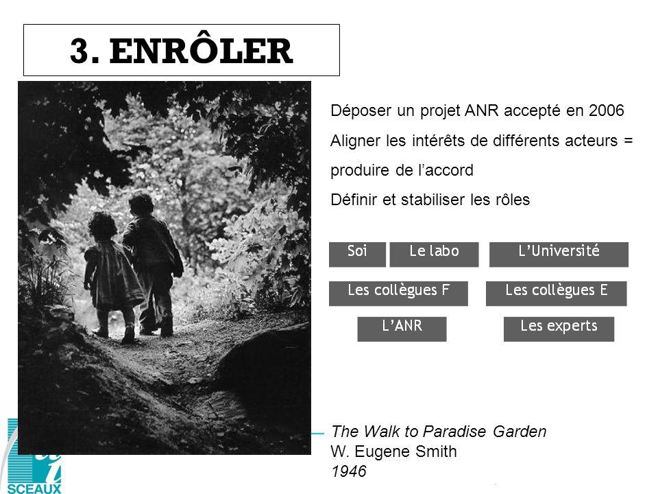 3. ENRÔLER Déposer un projet ANR accepté en 2006
