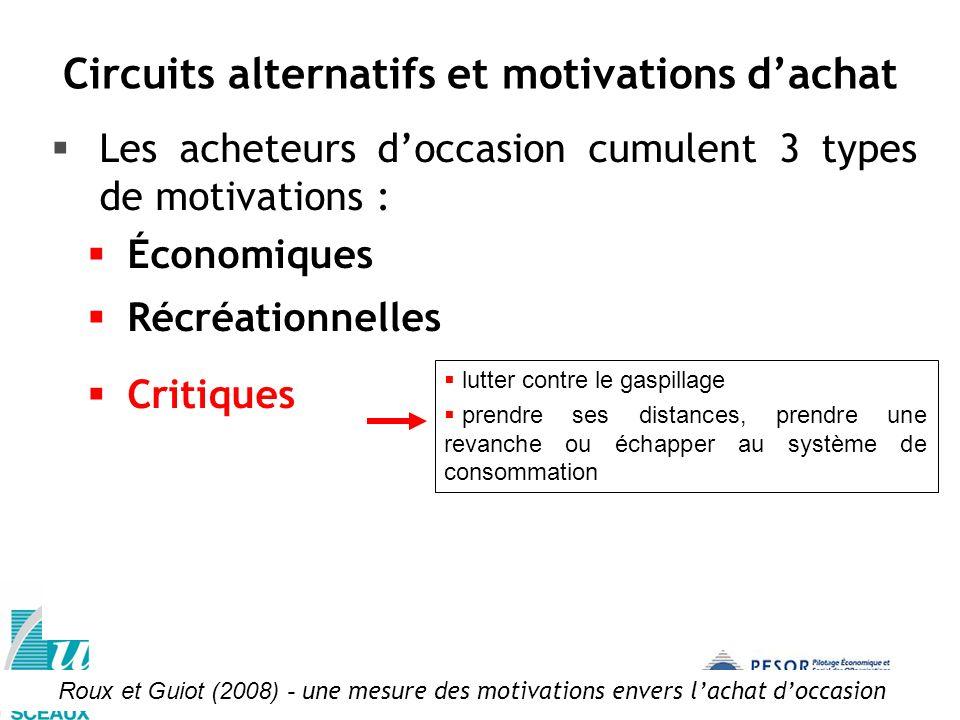 Circuits alternatifs et motivations d'achat