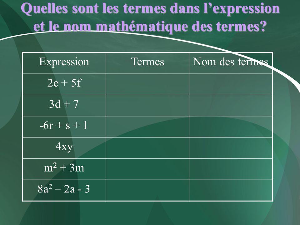 Quelles sont les termes dans l'expression et le nom mathématique des termes