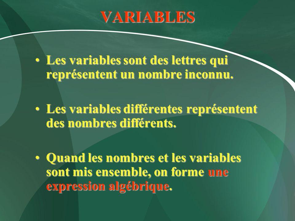 VARIABLESLes variables sont des lettres qui représentent un nombre inconnu. Les variables différentes représentent des nombres différents.