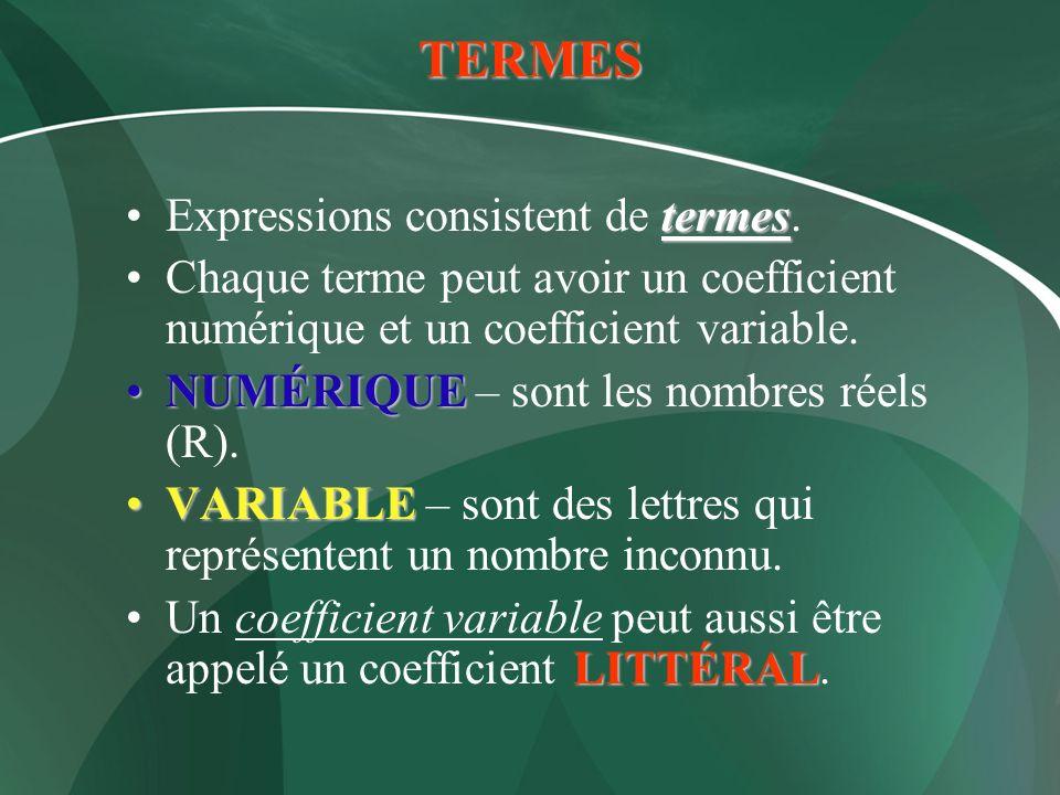 TERMES Expressions consistent de termes.