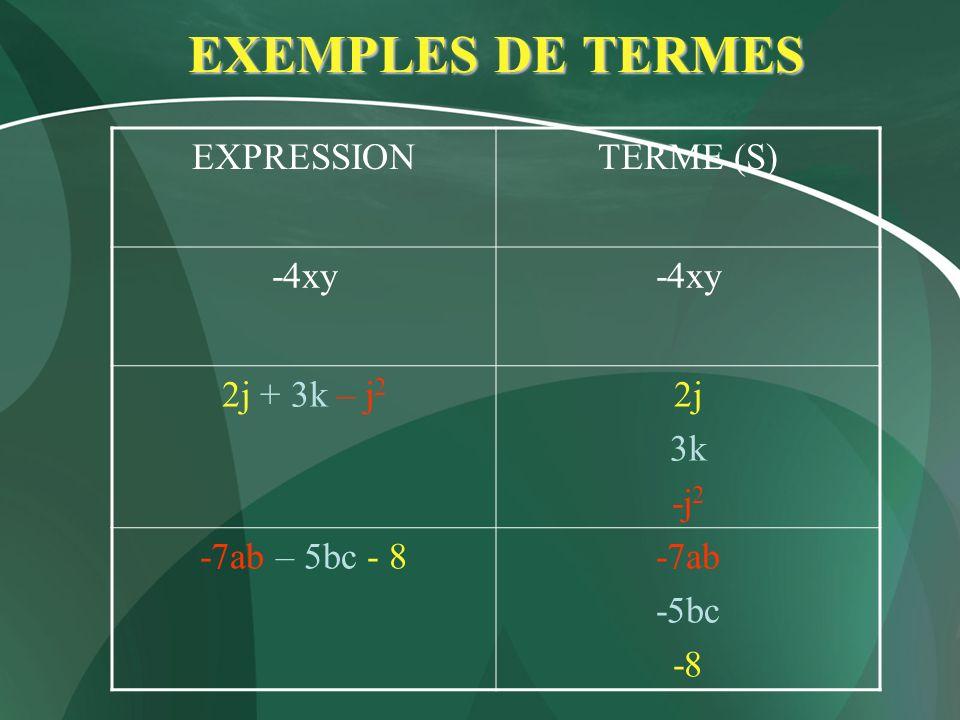 EXEMPLES DE TERMES EXPRESSION TERME (S) -4xy 2j + 3k – j2 2j 3k -j2