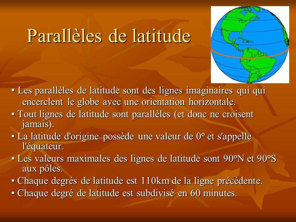 Parallèles de latitude