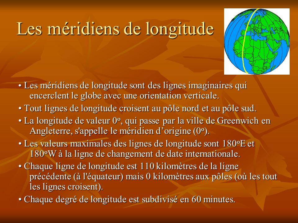 Les méridiens de longitude