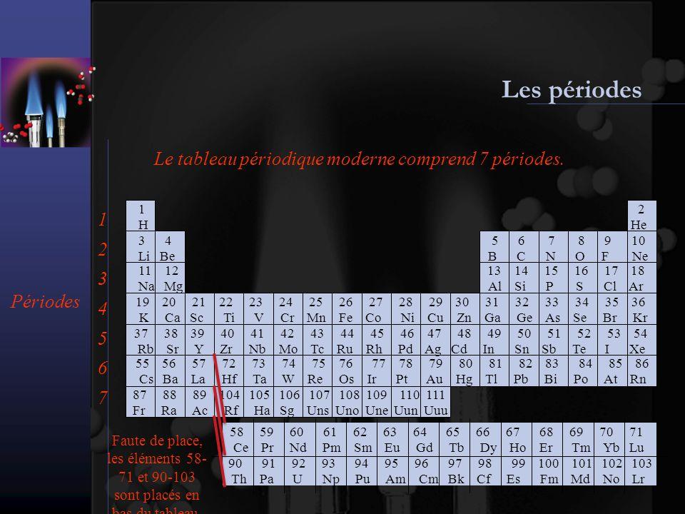 Le tableau périodique moderne comprend 7 périodes.